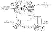Typical Flo-Jet Carburetor
