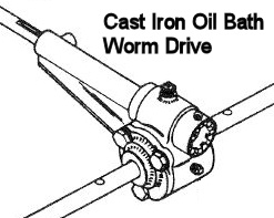CAST IRON OIL BATH WORM DRIVE